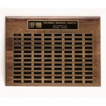 Walnut Perpetual Plaques Employee Awards
